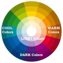 Color Wheel Johannes Itten